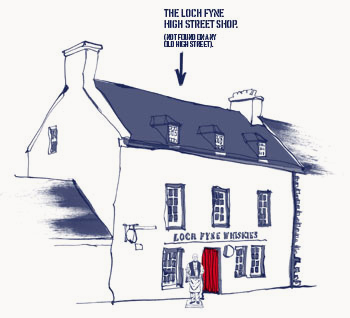 About Loch Fyne Whiskies